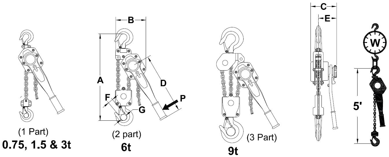 lever chain hoist \u2013 arizona wire rope Mini Harrington Chain Hoist