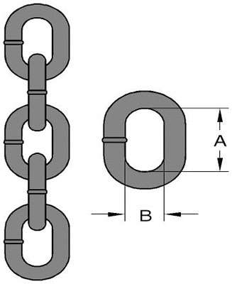 Chain Sling Components 1