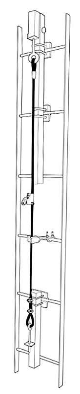Ladder Safety System Illustration