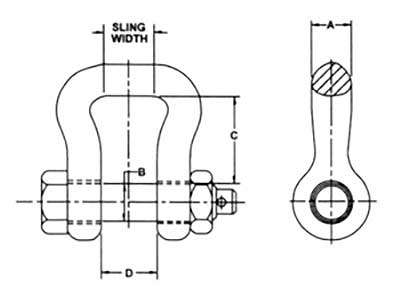 Synthetic Sling Shackles