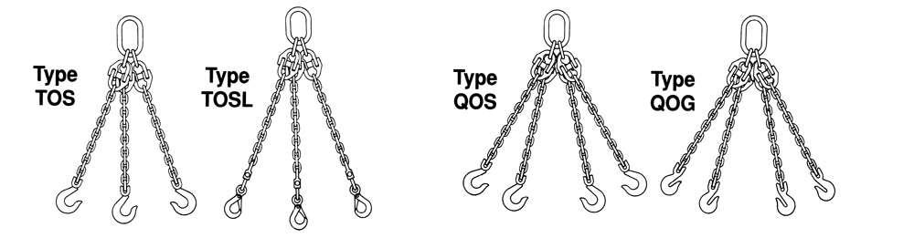 multi leg chain slings