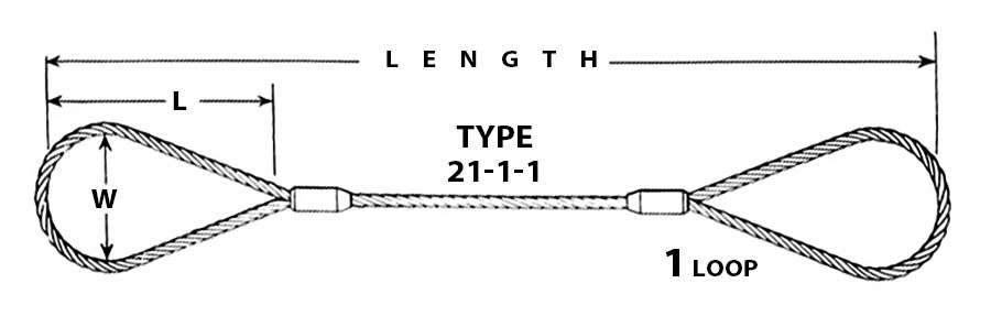 Cable Laid Type 21