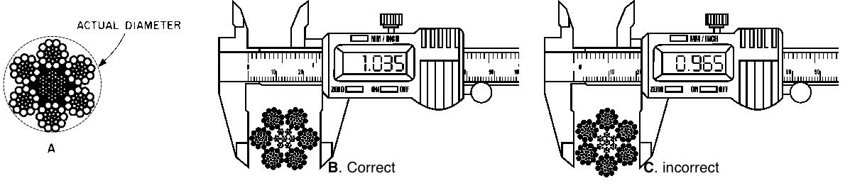 Nominal Diameter – Arizona Wire Rope