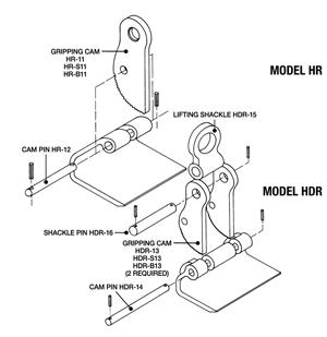 Horizontal Locking to Unlocking - Model HR & HDR